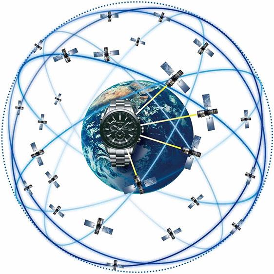 Купить часы Seiko Astron GPS Solar